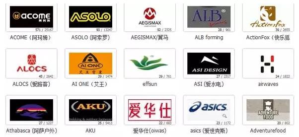 户外品牌大全,户外品牌标志大全,logo大全