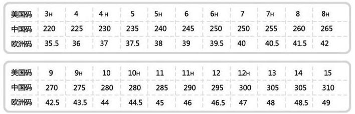 asics 尺码对照表,asics尺码偏大还是偏小