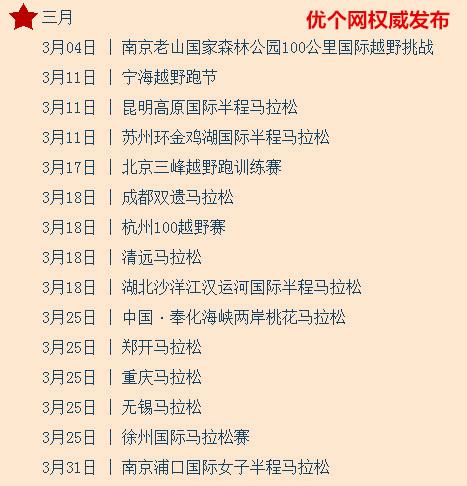 中国马拉松2018年赛事