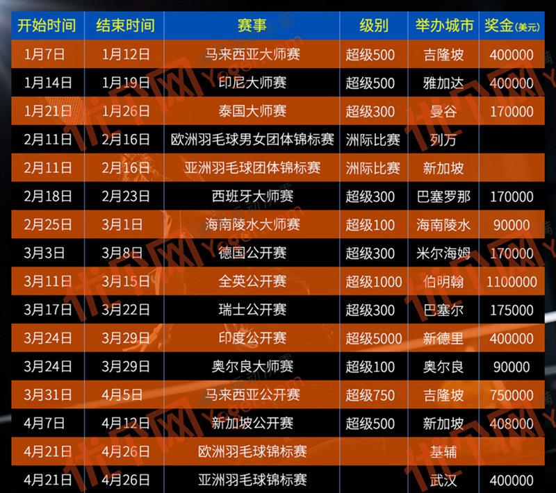世界羽联2020赛季的赛事安排
