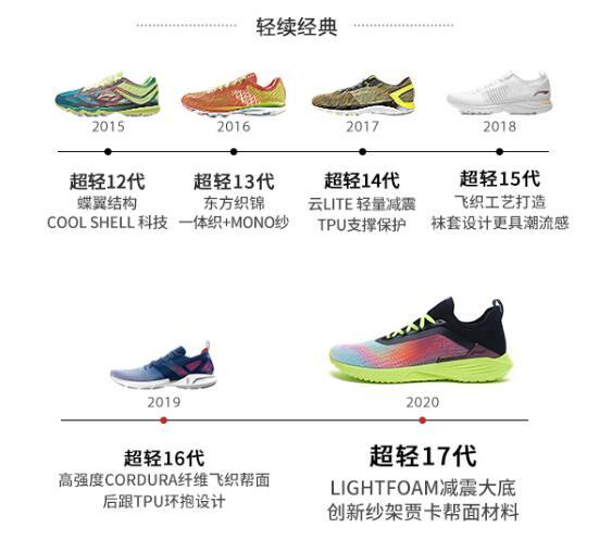 李宁超轻跑鞋