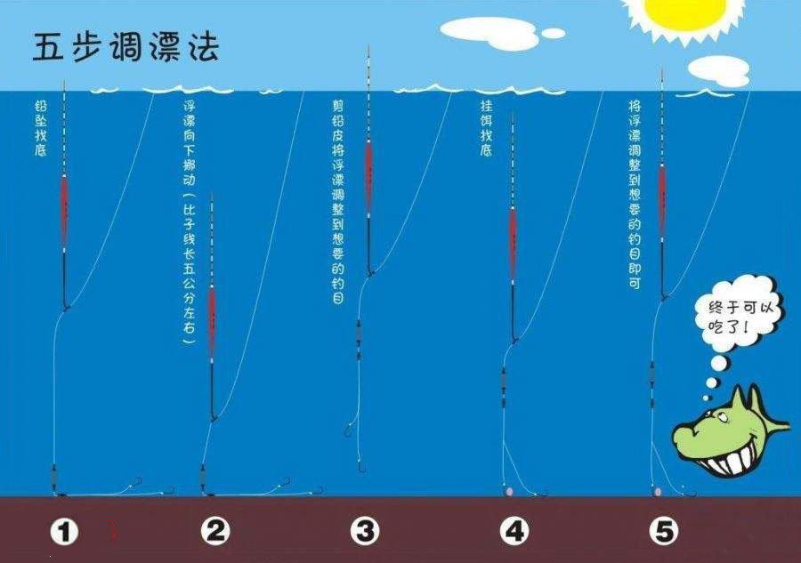 如何调漂?图解鱼漂的五部调漂方法